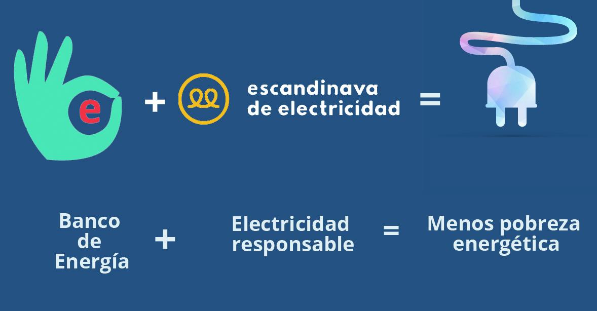 escandinava de electricidad banco de energía
