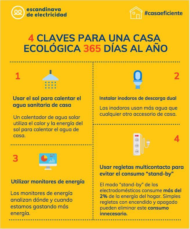 4 claves para una casa ecológica